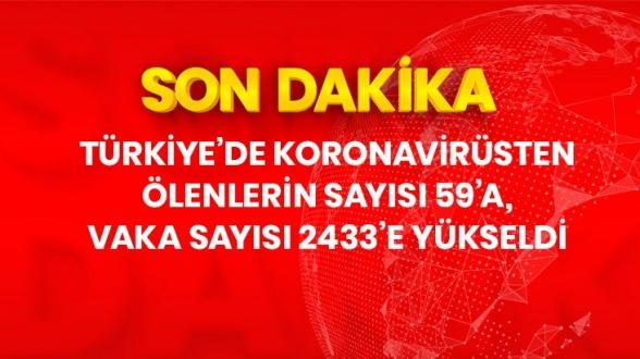 Türkiye'de koronavirüsten ölenlerin sayısı 59'a, vaka sayısı 2433'e yükseldi